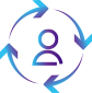 Icon C Process